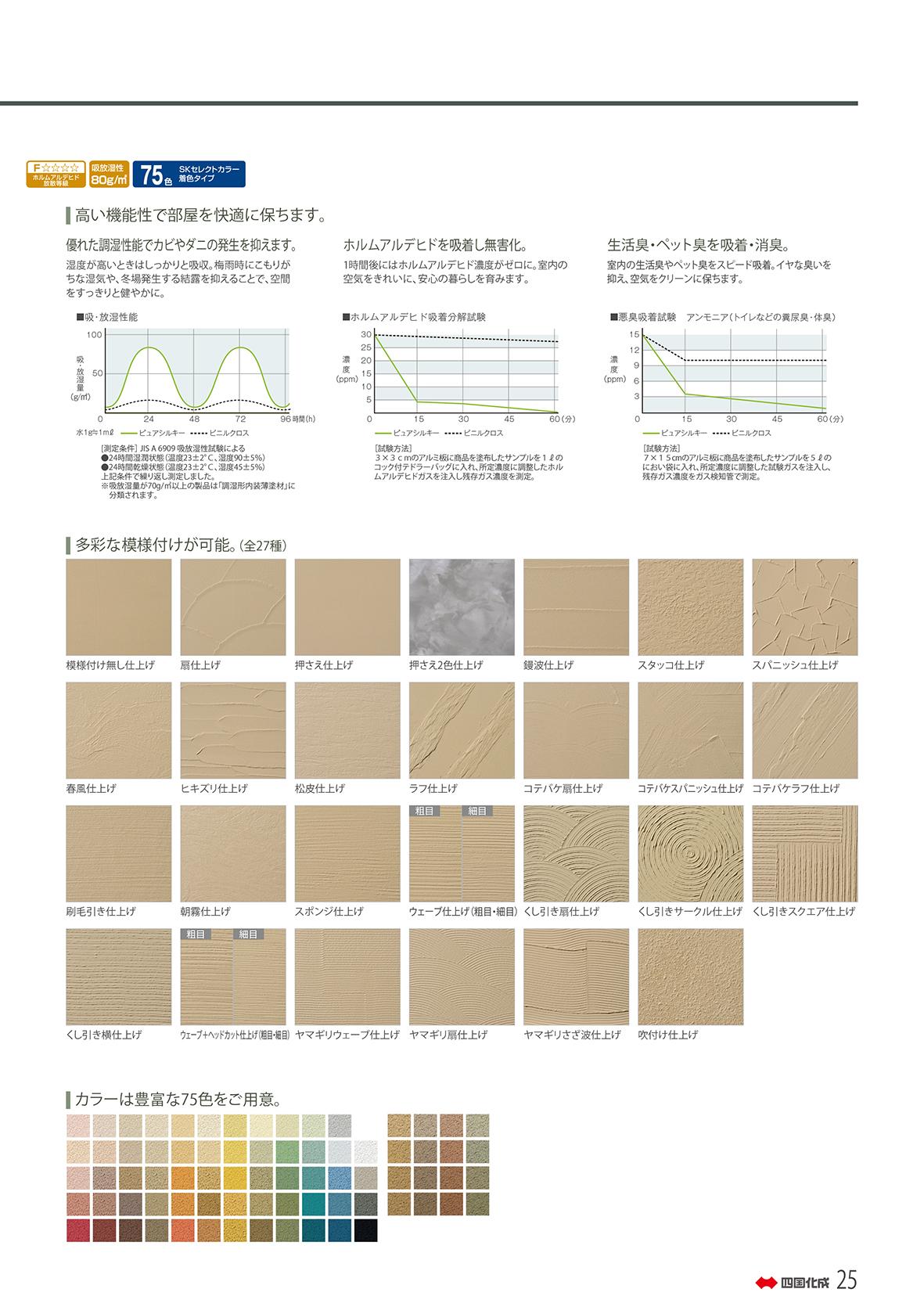 四国化成工業株式会社のスライドイメージ6枚目